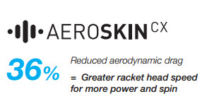 Dunlop AeroskinCX Description
