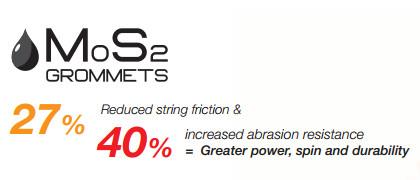 Dunlop- MoS2 Grommets Description