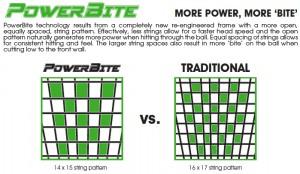 Prince PowerBite Technology