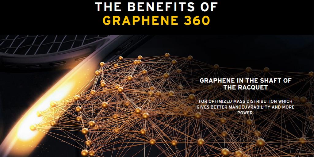 HEAD Graphene 360 Squash Banner