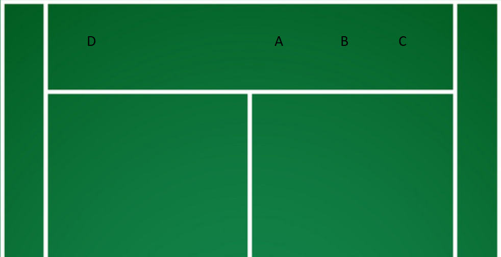 Tennis Courts with A B C and D Targets